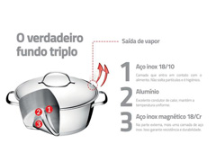 FRIGIDEIRA ACO INOX 1 CABO ALLEGRA  TRAMONTINA - 2