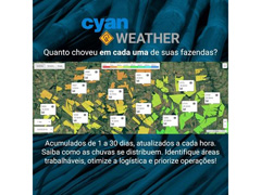 Módulo Weather - Cyan - 0