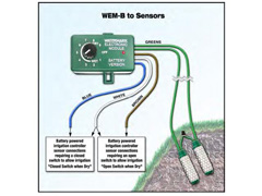 Modulo Eletrônico Watermark (Bateria Interna) - 2