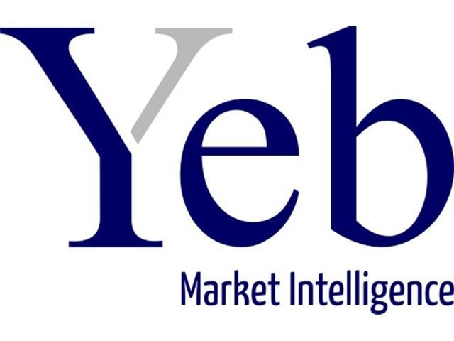 Análise GlobalFert - Yeb