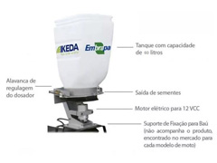 Semeadora para Moto Ikeda MS 60 Litros - 1
