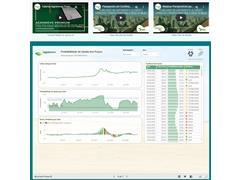 Plataformas Inteligentes Agromove - 1