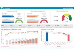 Software de Inteligência em dados de Gestão - 1