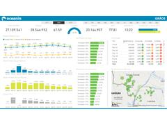 Software de Inteligência em dados de Gestão - 5