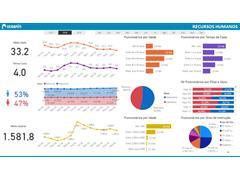Software de Inteligência em dados de Gestão - 6
