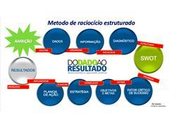 Desenvolver a capacidade analítica - Mazza Consultoria - 2