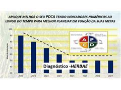Diagnóstico de plantas daninhas em canaviais - Marcos Kuva - 2