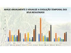 Diagnóstico de plantas daninhas em canaviais - Marcos Kuva - 4