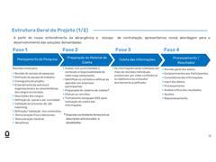 Pesquisa Salarial, Remuneração e Benefícios - IDEE - 4
