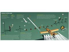 Clínica de Aeronaves SABRi - 1