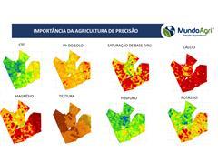 Agricultura de Precisão - Agromave - 2