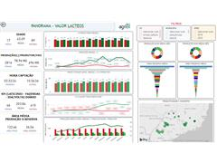 BI (Business Intelligence) - agriBI - 2