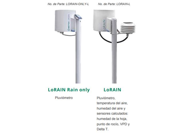 Micro Estación y Gateway LoRain L + TTIG915