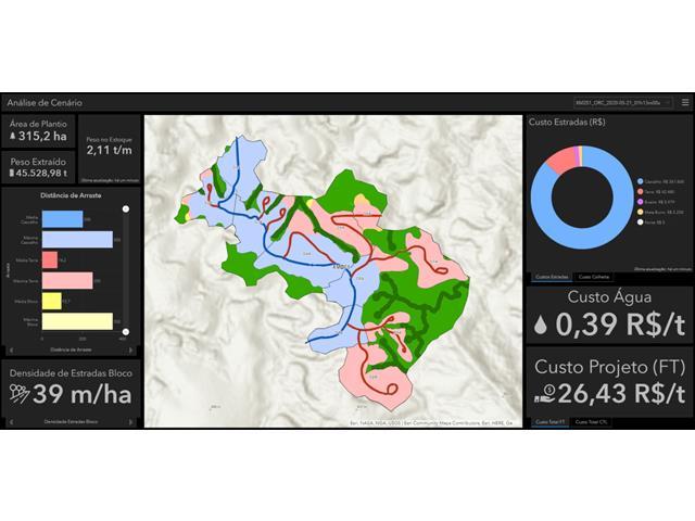 Desenvolvimento em Sistemas de Informações Geográficas - Optgis