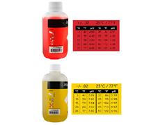 pH/Conductivity Calibration Kit (pH 4, 7, 10 and 1,413µS) - 1